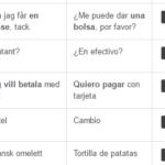spanska fraser på banken